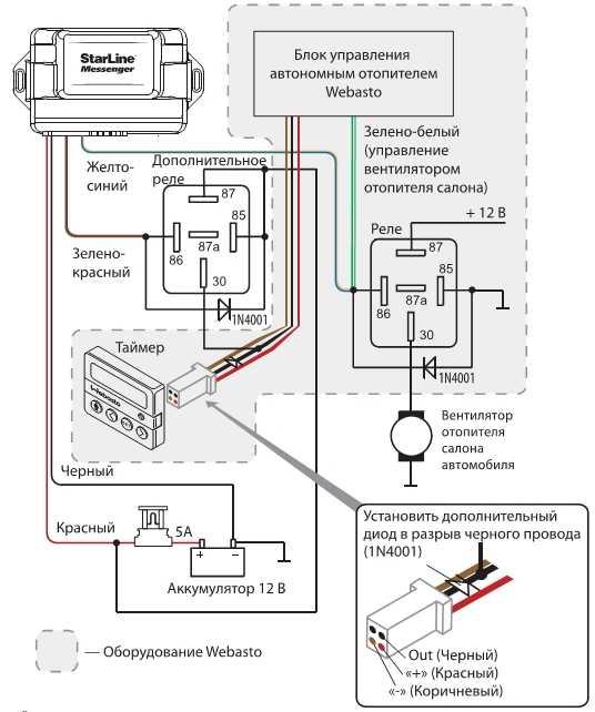 Excellent GSM Инструкция
