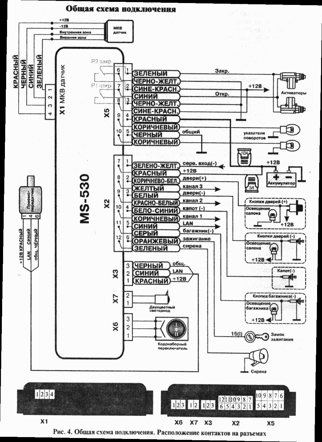 Инструкция magic systems схема нажатия кнопок на белке