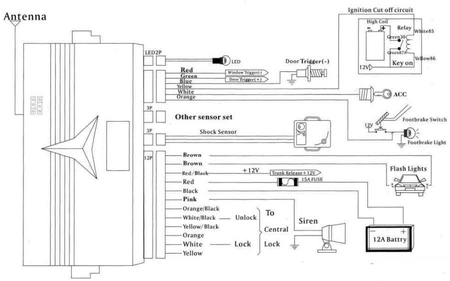 Сигнализация Aps 9000 Инструкция