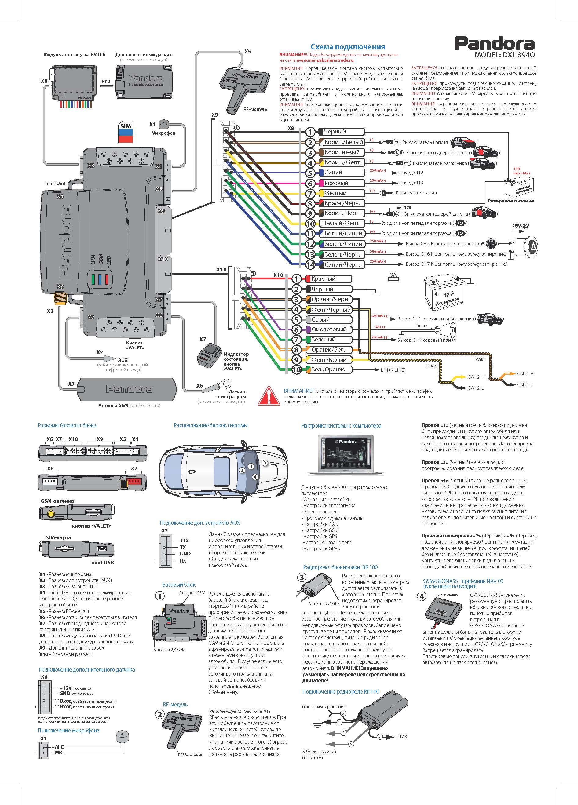 pandora dxl 3700 инструкция по программированию