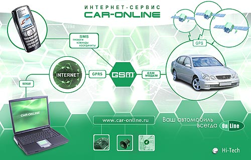 Car-Online. новинка в линейке GSM-устройств, выпускаемых компанией Magic Systems.  Это универсальный GSM-автопейджер...