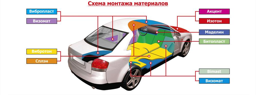поверхностей автомобиля.